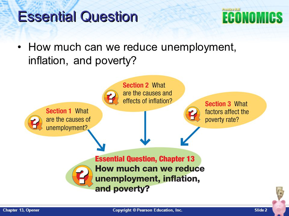 Can forex solve unemployment problem