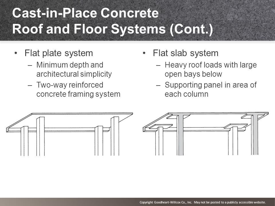 Cast In Place Concrete Slabs : Chapter concrete flatwork and formed shapes ppt