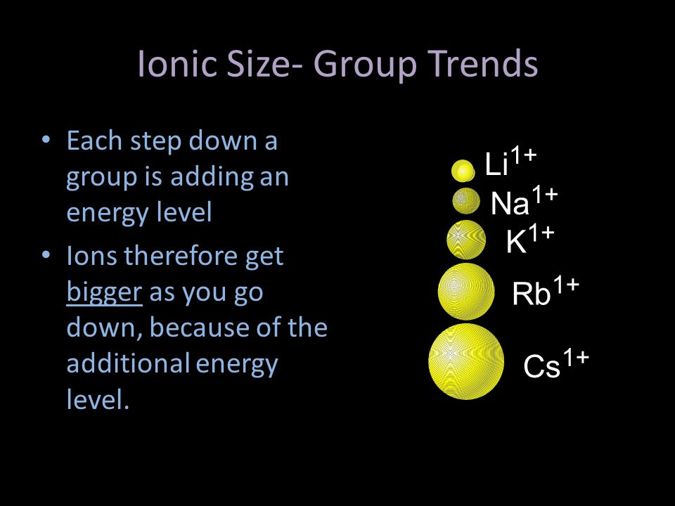 Ionic Size- Group Trends