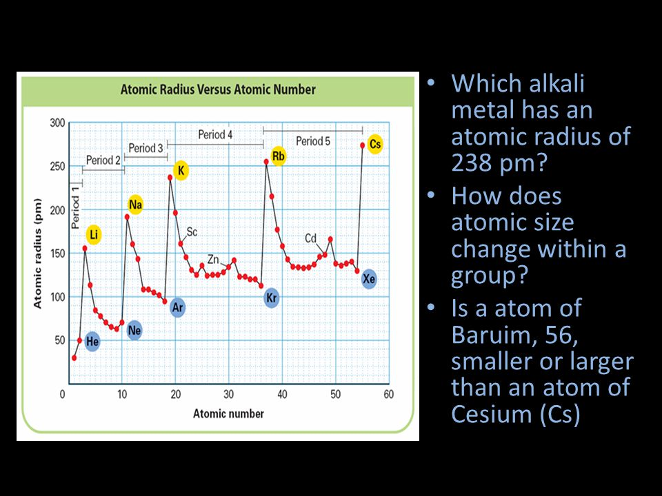 Which alkali metal has an atomic radius of 238 pm