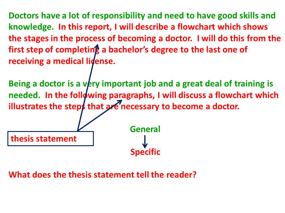 general thesis statement My teacher is asking us (students) to make the introduction of an essay which should contain these: -grabber -general statement -thesis statement -transition sentence any help is appreciated thanks.