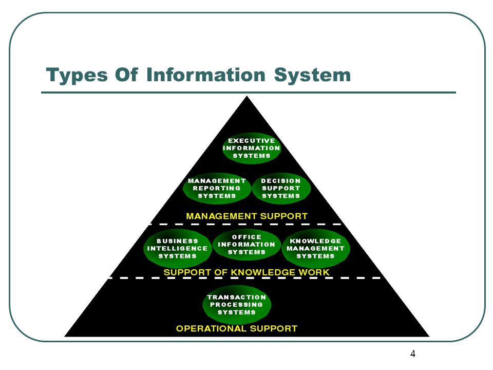 managment information system A management information system (mis) is a set of systems and procedures that gather data from a range of sources, compile it and present it in a readable format.