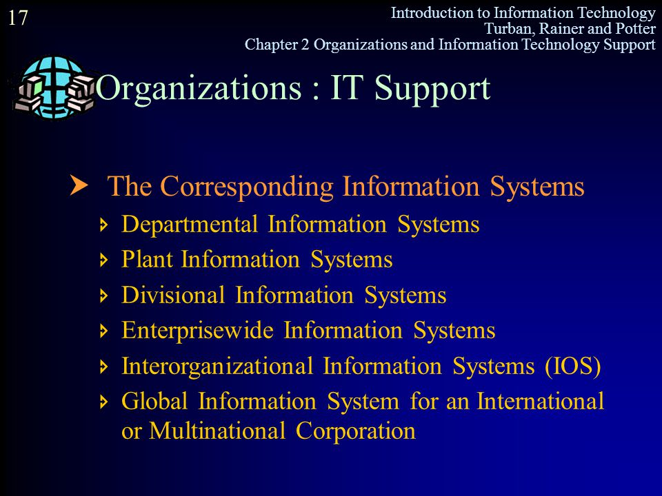 Organizations : IT Support