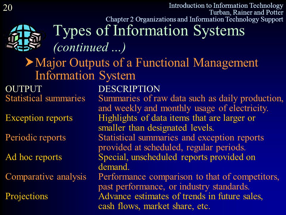Types of Information Systems (continued …)