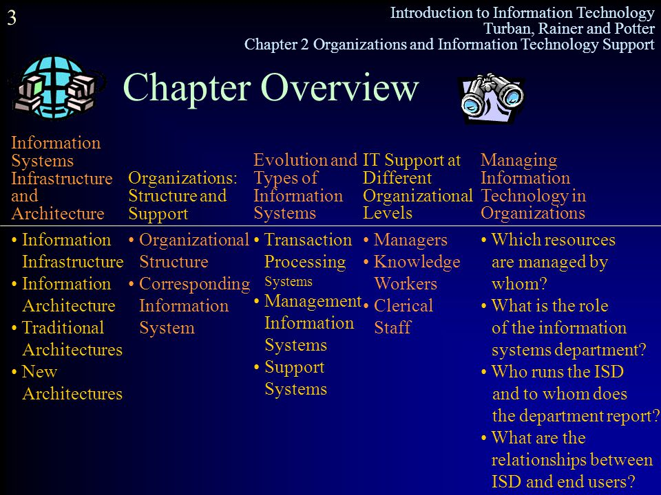 Chapter Overview Information Systems Infrastructure and Architecture