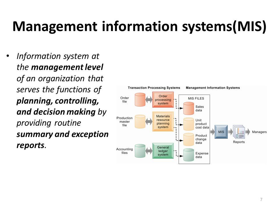 Management Information Systems (Int'l Ed)