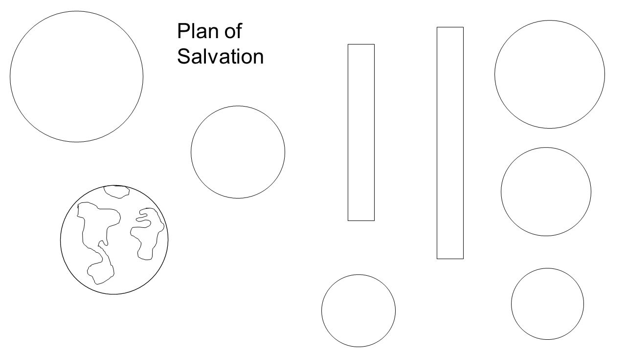 Elder russell m nelson ppt download 27 plan of salvation pooptronica