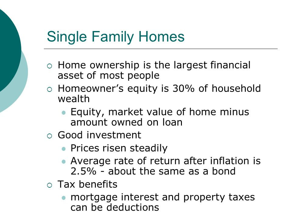 Real Estate and Other Investments - ppt download