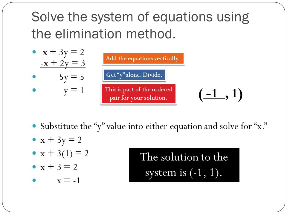 Solve the system of equations using the elimination method.