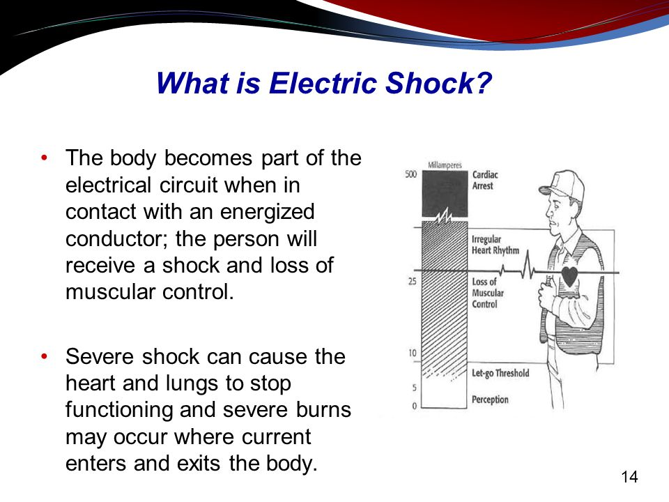 Electrical Hazard Awareness Training For Non Electrical