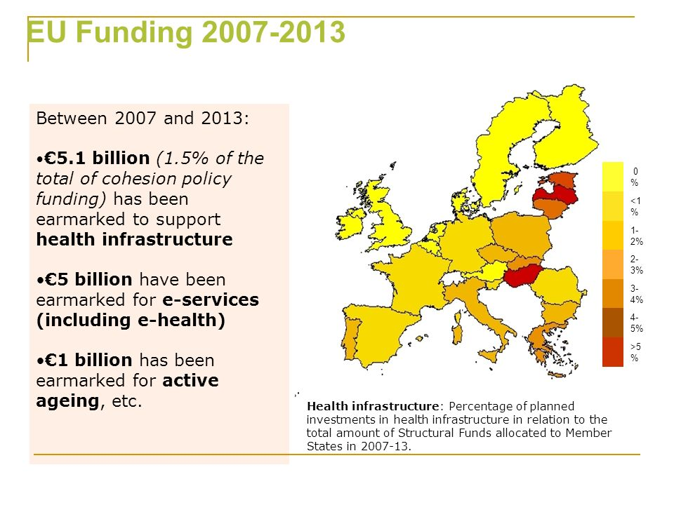 EU Funding 2007-2013 Between 2007 and 2013: