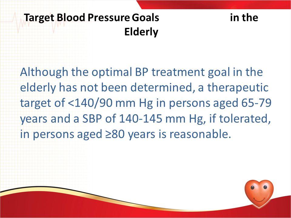 Target Blood Pressure Goals in the Elderly