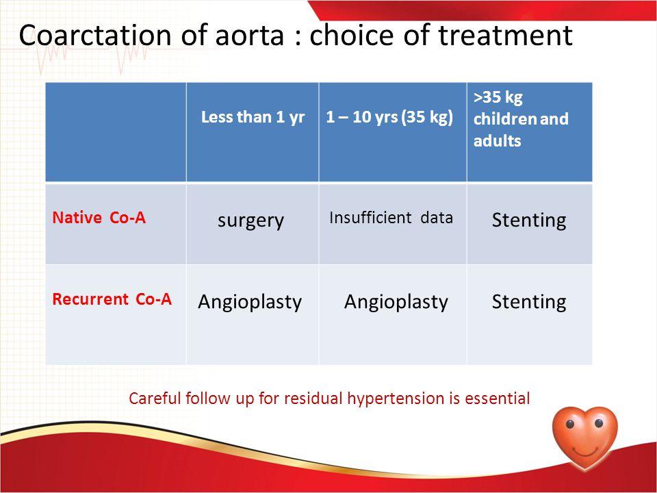 Coarctation of aorta : choice of treatment