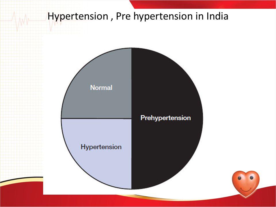 Hypertension , Pre hypertension in India