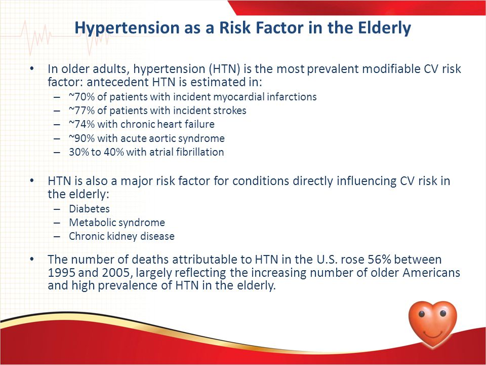 Hypertension as a Risk Factor in the Elderly