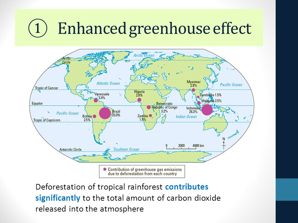 28 enhanced greenhouse gas effect enhanced greenhouse gas effect how does deforestation impact and the environment ppt ccuart Image collections