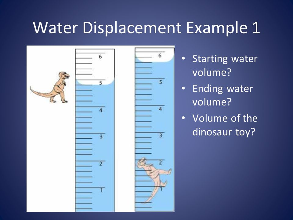 Water Displacement Example 1
