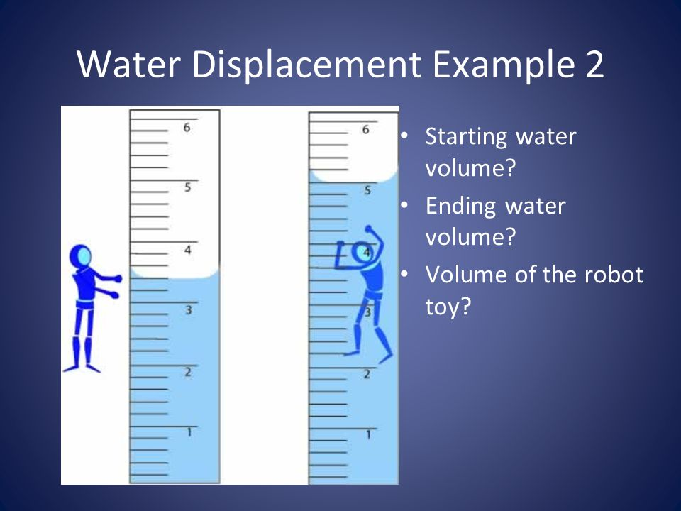 Water Displacement Example 2