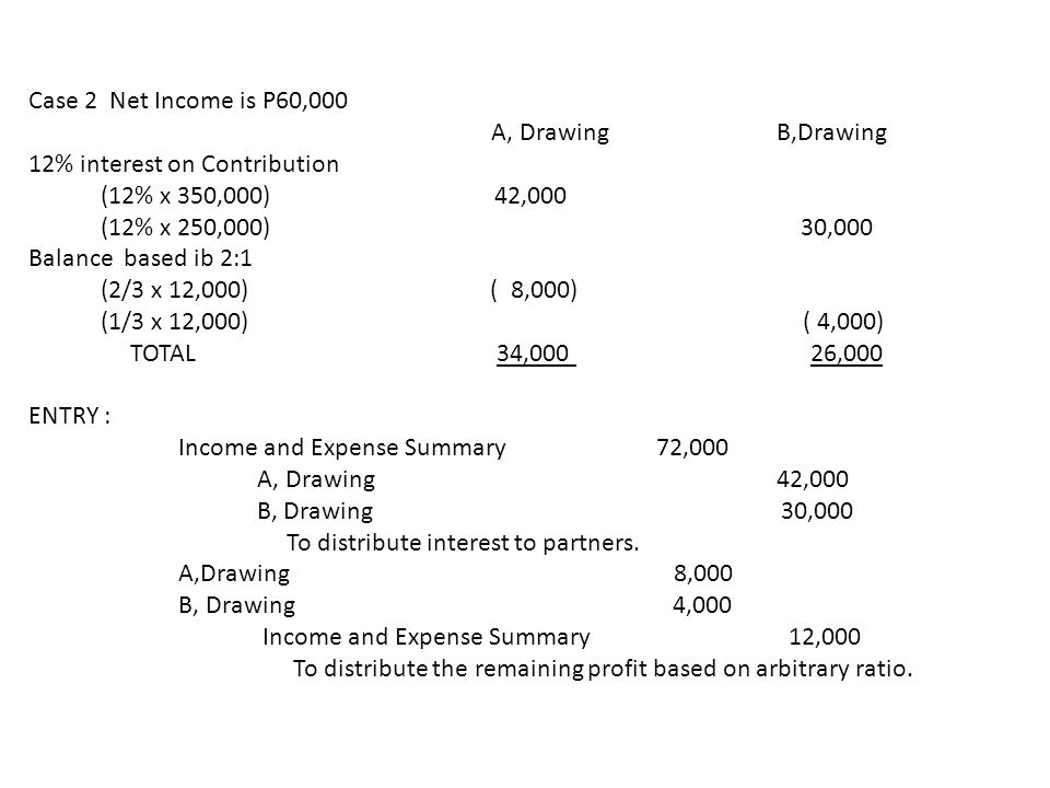 Case 2 Net Income is P60,000 A, Drawing B,Drawing. 12% interest on Contribution.
