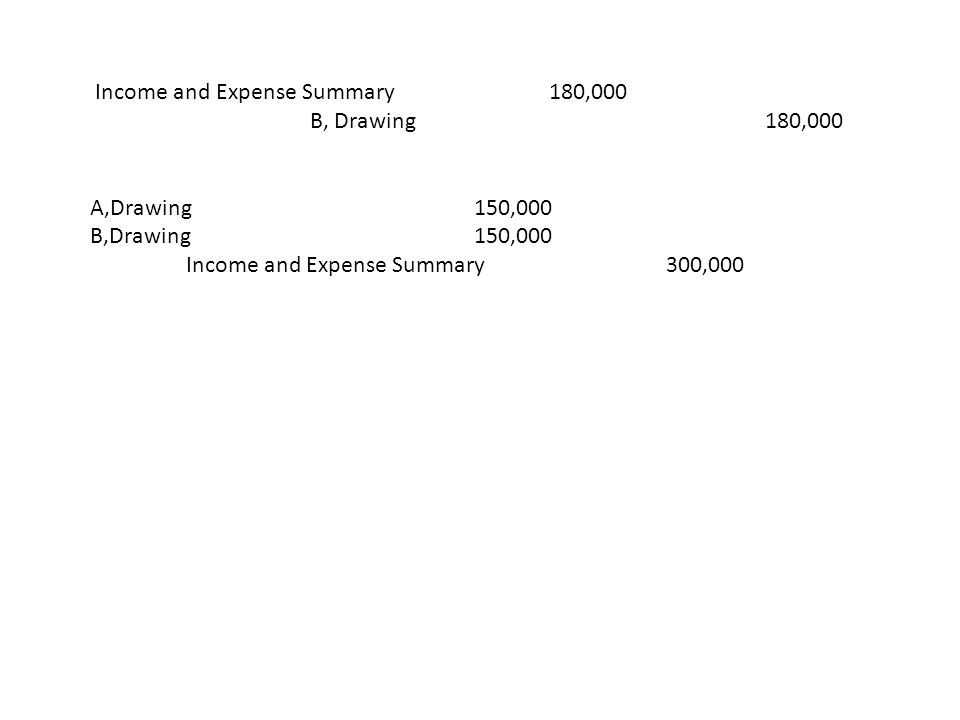 Income and Expense Summary 180,000