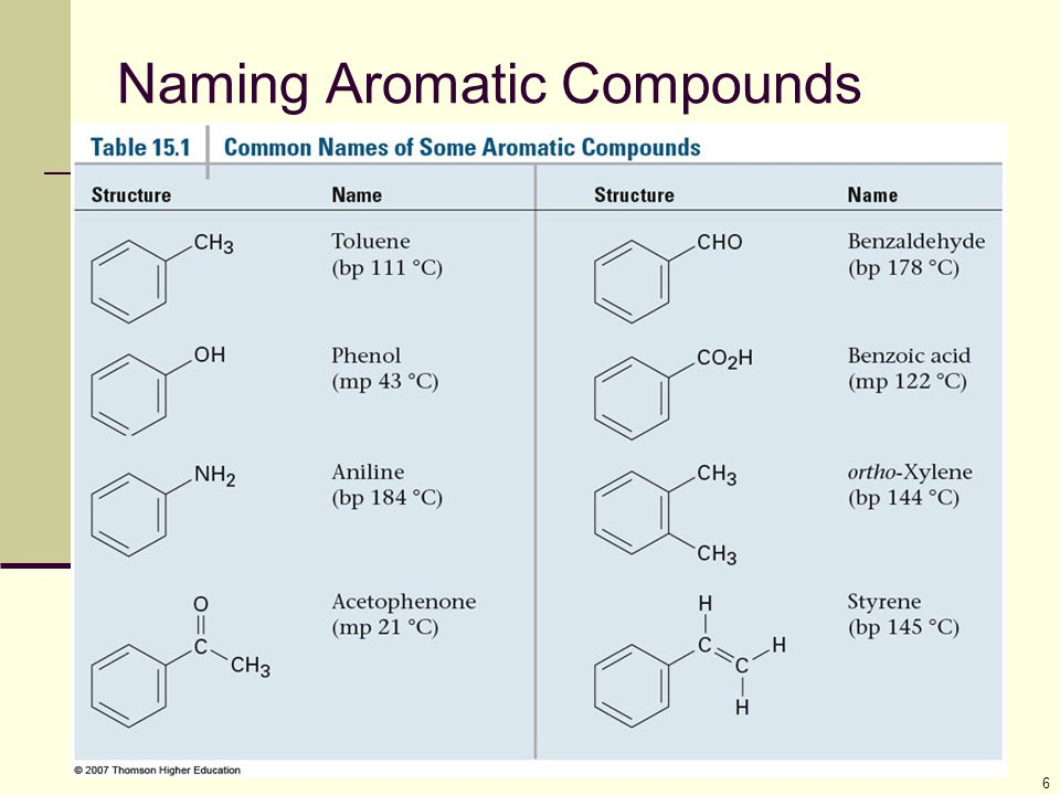 15. Benzene and Aromaticity - ppt - 62.9KB