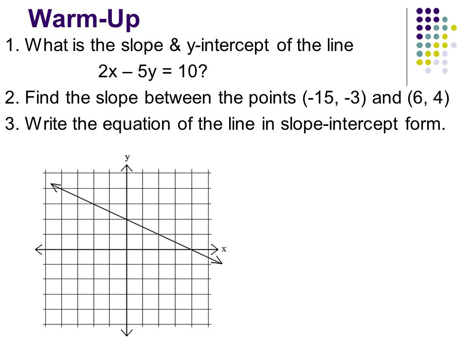 Warm Up 1 What Is The Slope Y Intercept Of The Line 2x 5y 10