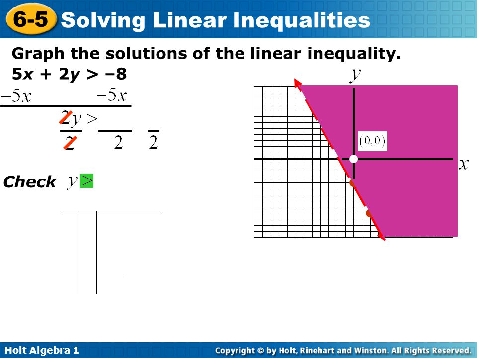  Graph the solutions of the linear inequality. 5x + 2y > –8 Check