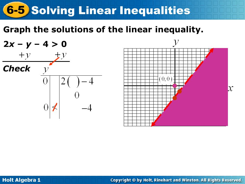 Graph the solutions of the linear inequality.