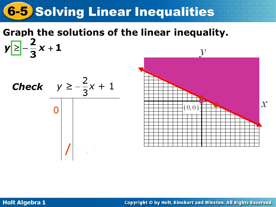  Graph the solutions of the linear inequality. Check y ≥ x + 1