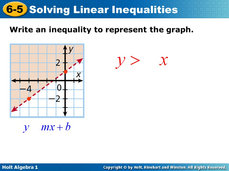 Write an inequality to represent the graph.