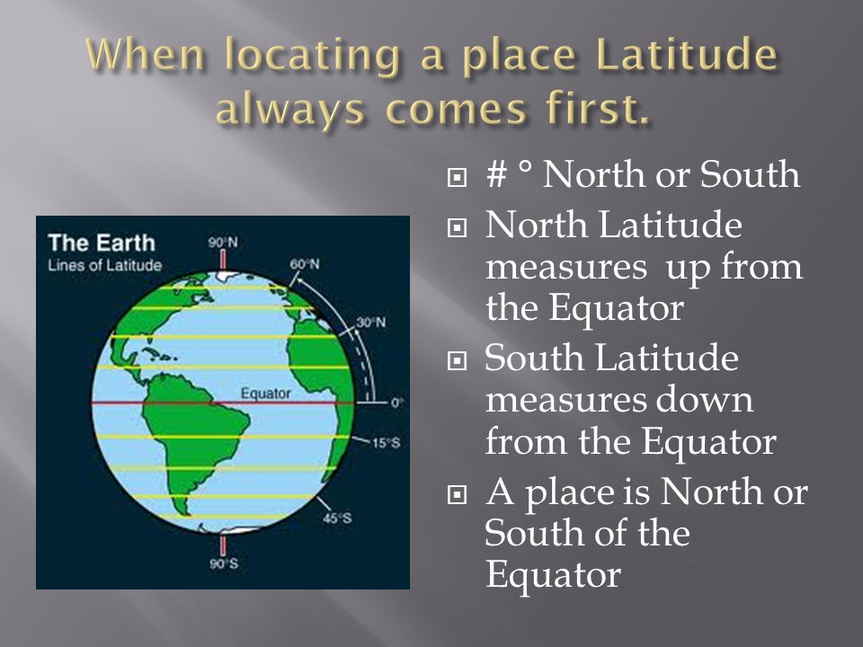 how to find a place by longitude and latitude
