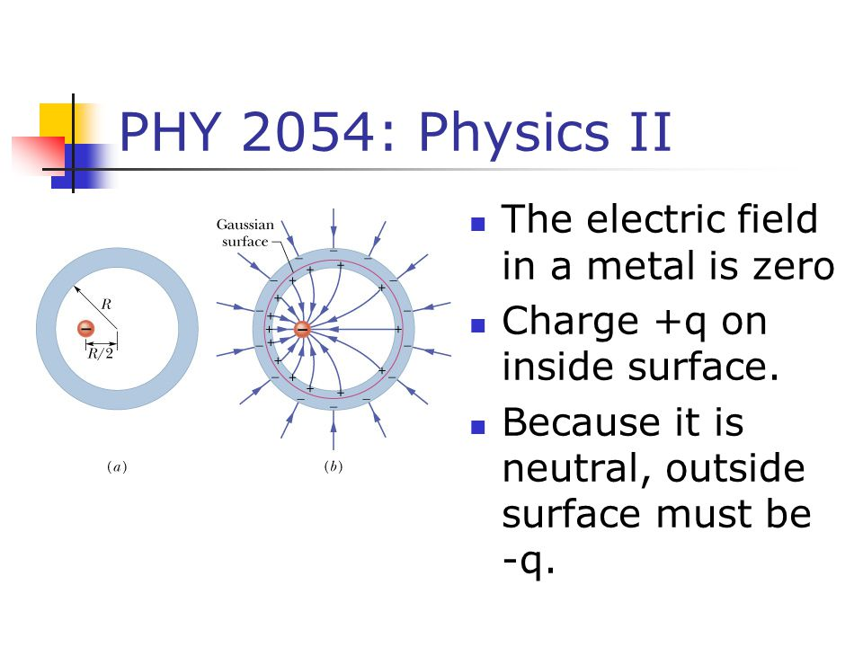 Electric Forces And Electric Fields Ppt Video Online