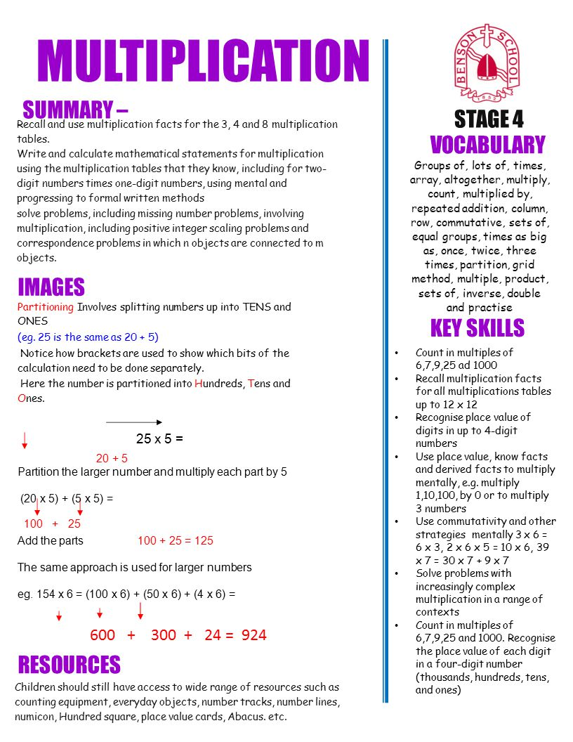 Multiplication stage 1 summary vocabulary images key skills 4 multiplication gamestrikefo Choice Image