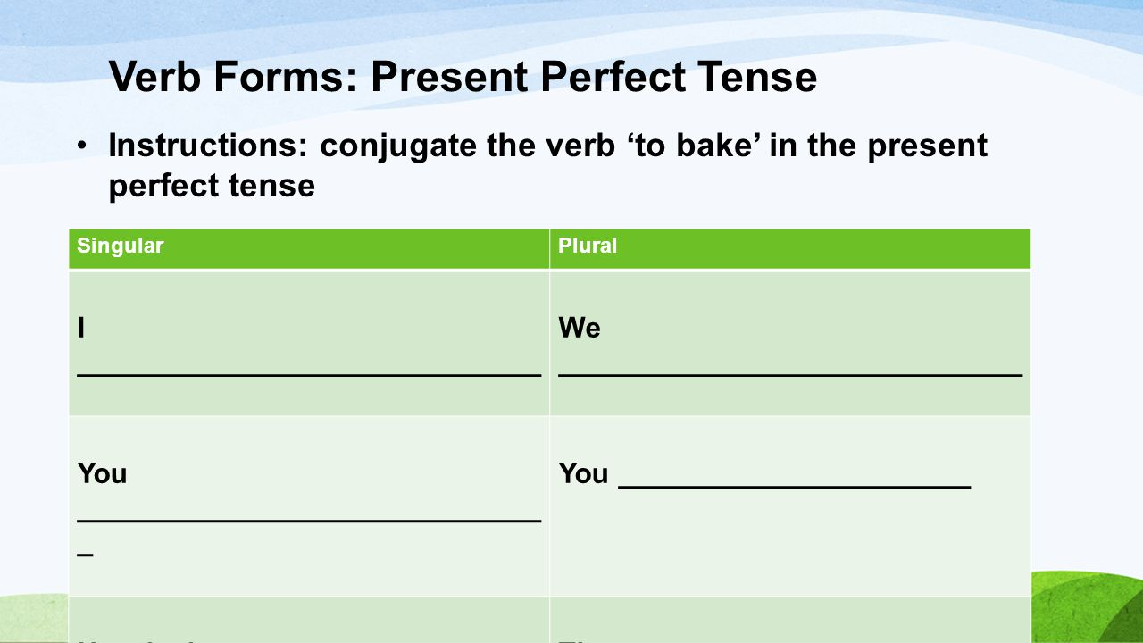 Verb Usage Tenses The Following PowerPoint Contains Bell