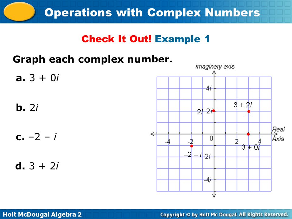 how to use complex numbers