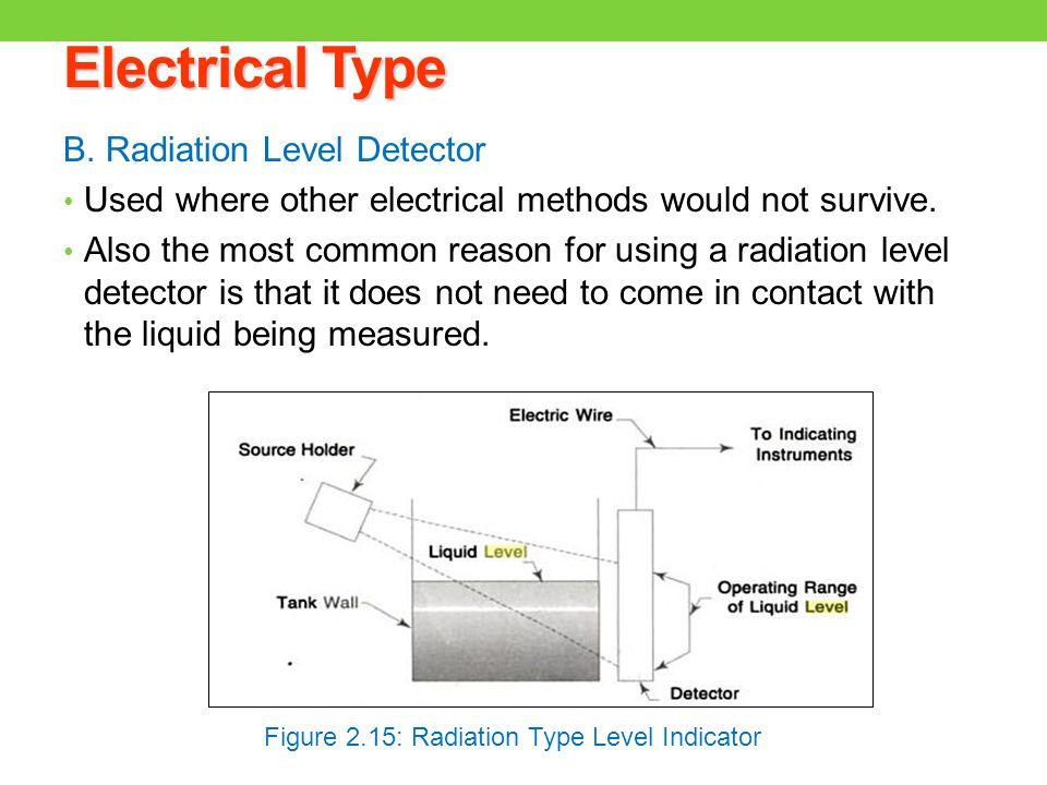 types of radiation detectors pdf