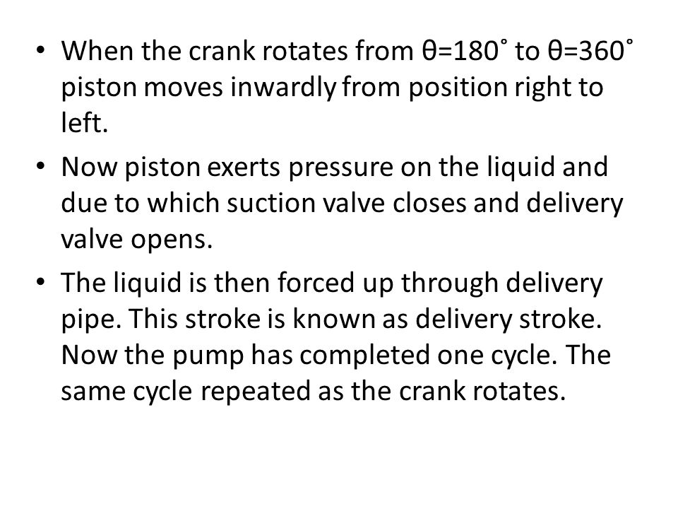 When the crank rotates from θ=180˚ to θ=360˚ piston moves inwardly from position right to left.