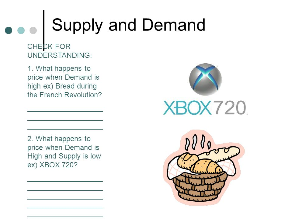 Supply and Demand CHECK FOR UNDERSTANDING: