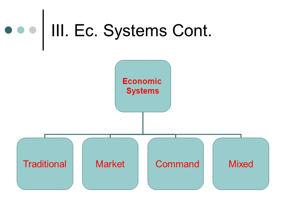 III. Ec. Systems Cont. Traditional Market Command Mixed Economic