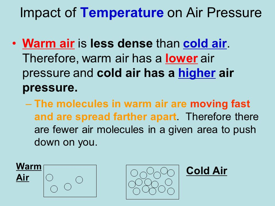 an analysis of the effect of temperature on air pressure Fundamentals of pressure transducers  the term temperature effect upon zero refers to the change in output at  the temperature of the air surrounding the.