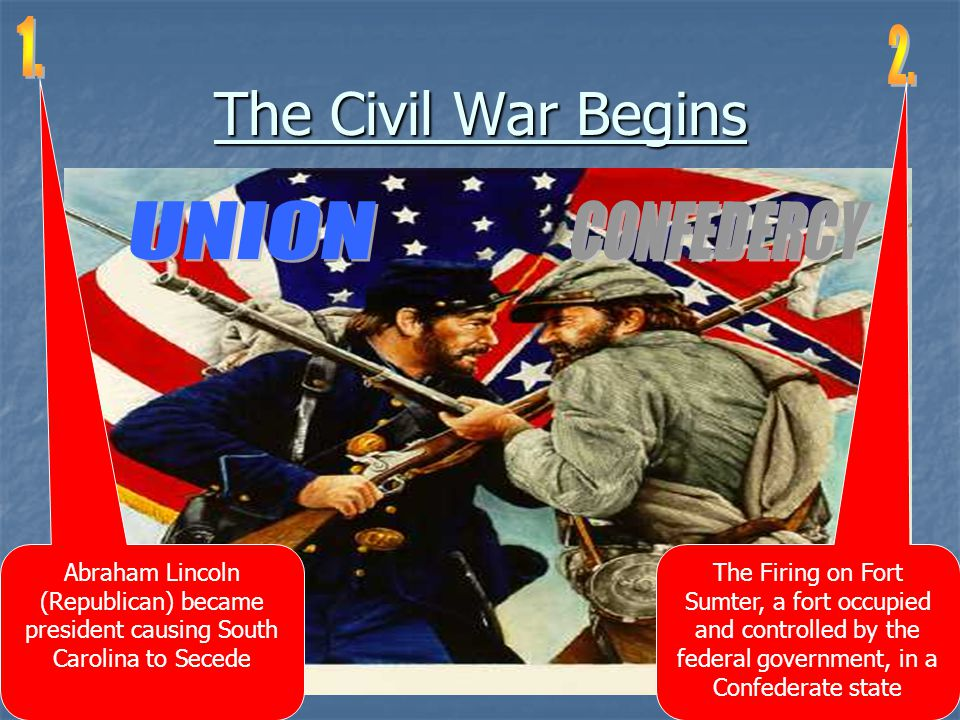 The Civil War Begins UNION CONFEDERCY