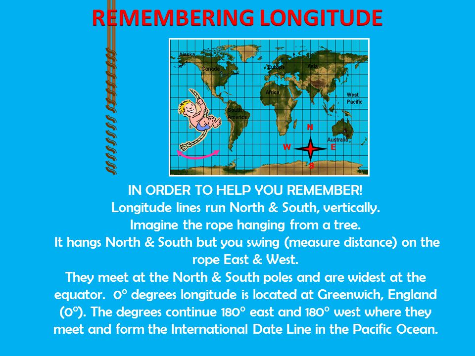 REMEMBERING LONGITUDE