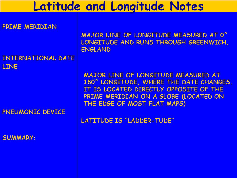 Latitude and Longitude Notes