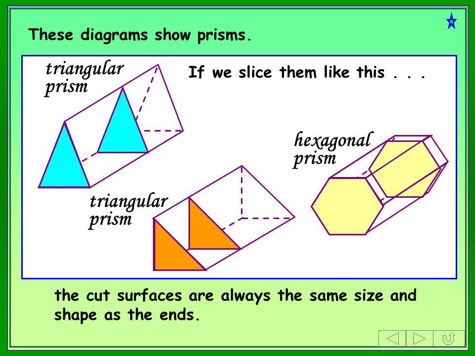 triangular porism how to find volume