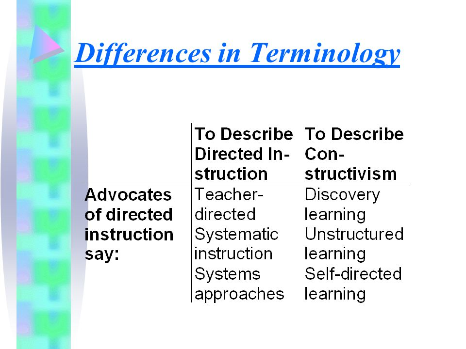 Differences in Terminology