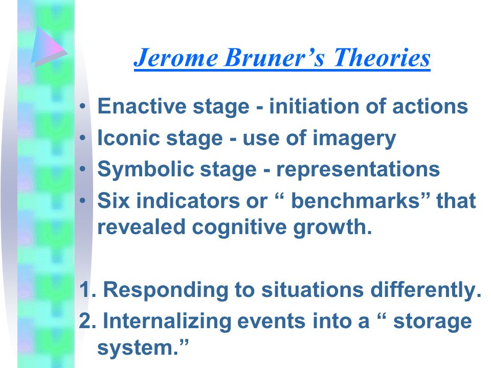 Jerome Bruner's Theories