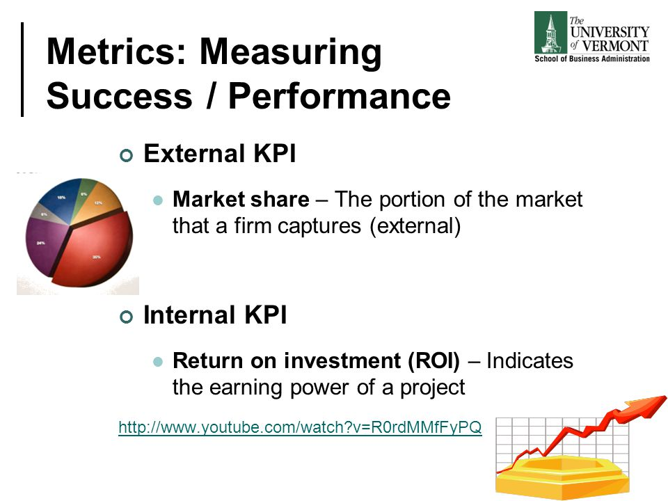 Metrics: Measuring Success / Performance