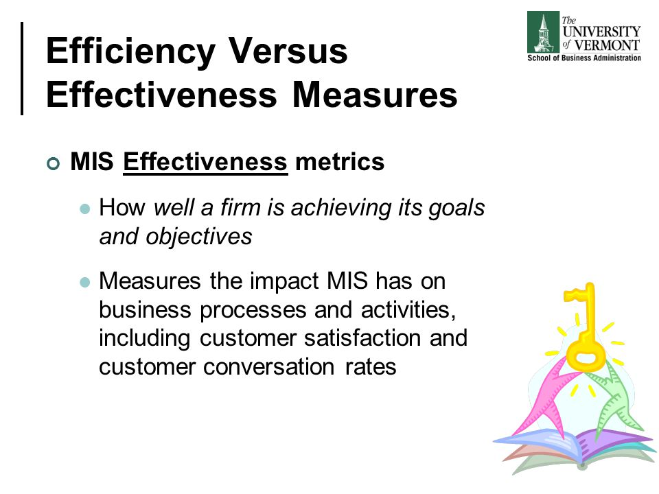 Efficiency Versus Effectiveness Measures