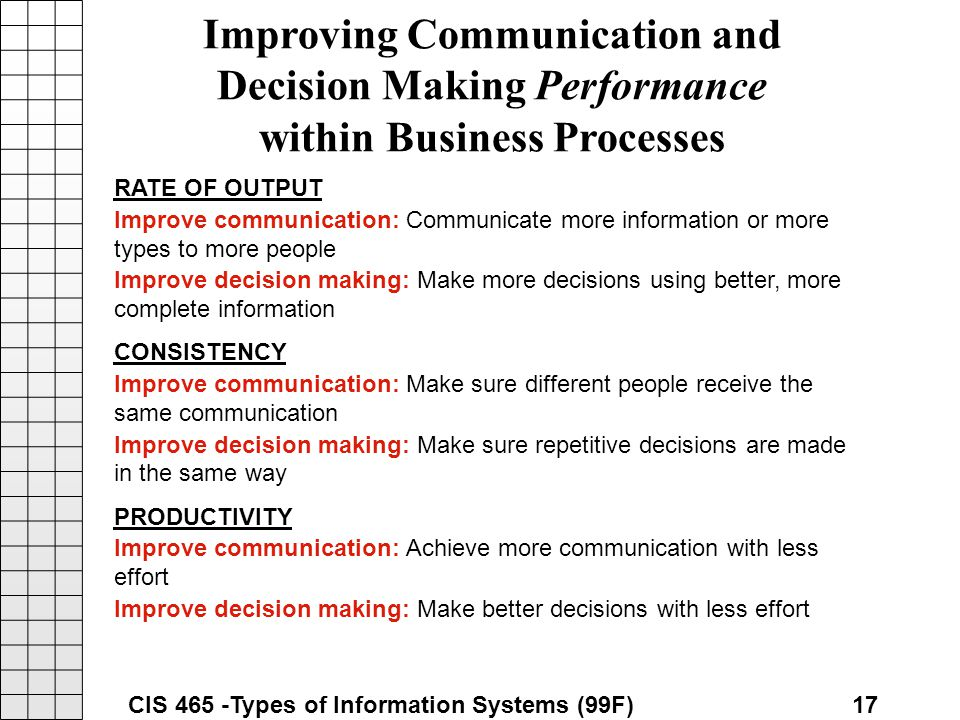 The Impact of Communication on the Decision-Making Process in an Organization