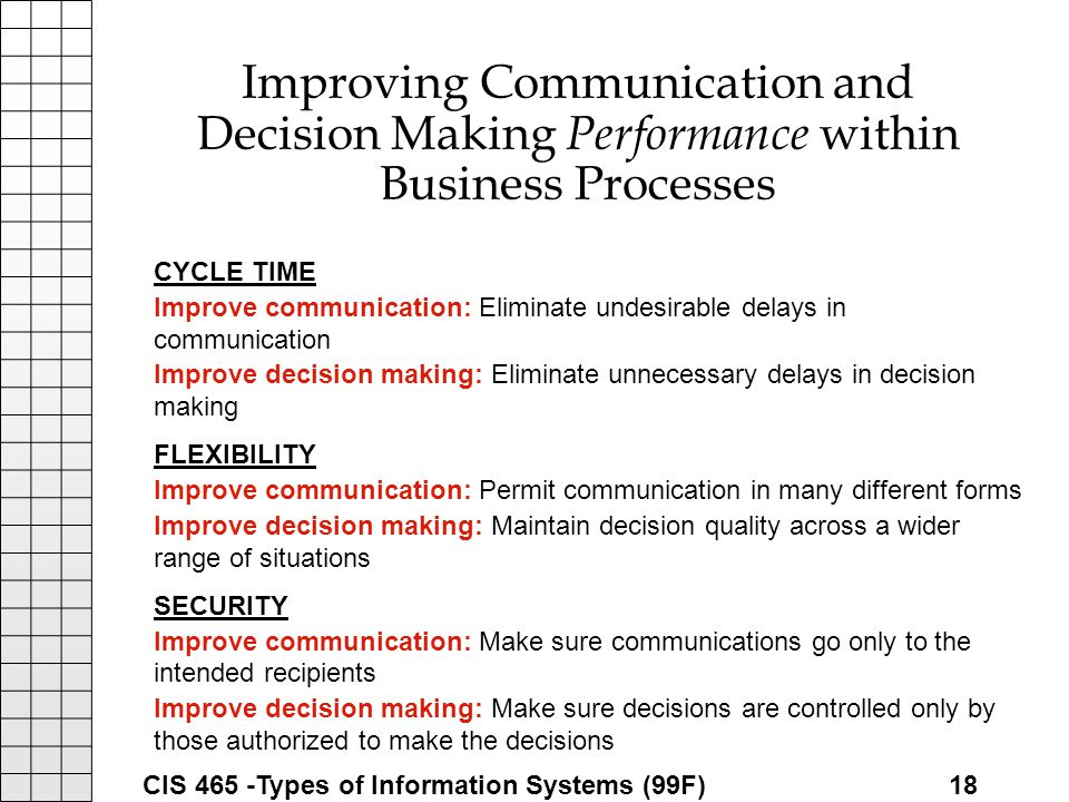 Communication decision making